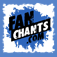 Blackburn Rovers '+' FanChants Football Songs Ringtones